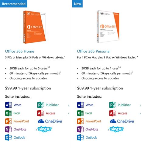 get 12 months of office 356 subscription for the price of