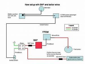 Kenne Bell Boost A Pump