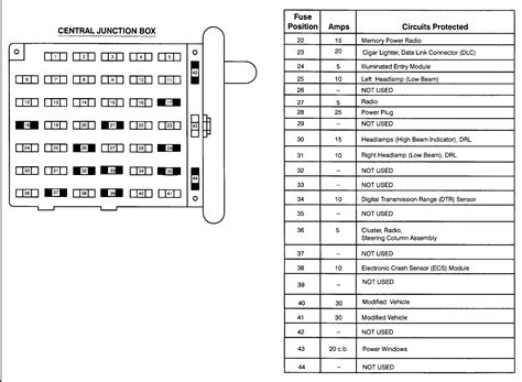 Need Diagram The Fuse Boxes Tell What