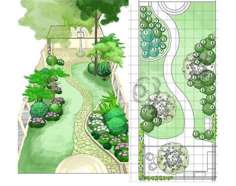 12 Unique Landscape Design Plans Backyard CN01cw (With ...