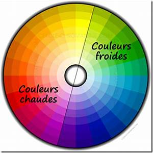 La couleur expliquee et son vocabulaire for Quelles sont les couleurs froides 2 la couleur expliquee et son vocabulaire