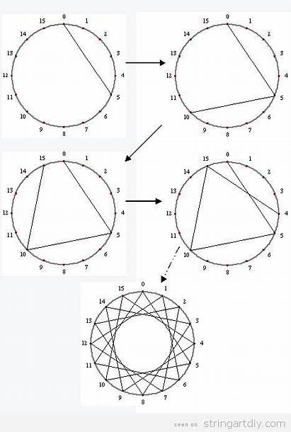 String Card Christmas Circles Template Pattern Tree