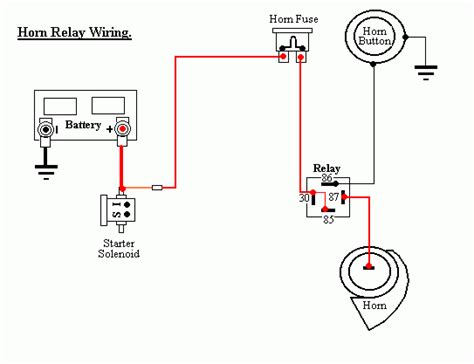 Simple 12 Volt Horn Wiring Diagram by How To Wire The Horn Jeep Stuff Jeep Xj