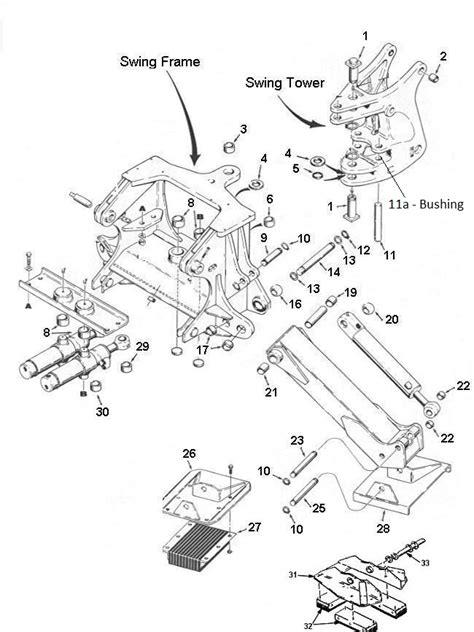 equipment parts source aftermarket case backhoe