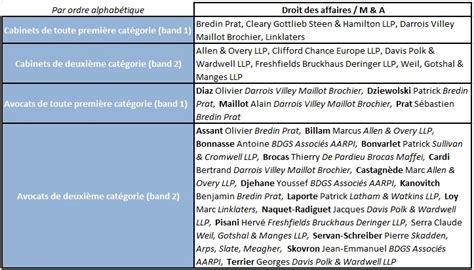 classement cabinet de conseil le classement chambers 2014 des meilleurs cabinets d avocats les echos business