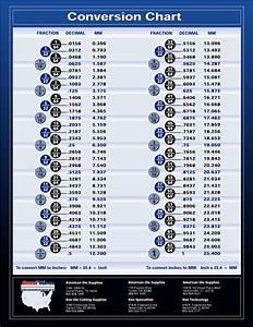 Fraction Decimal Millimeter Conversion Chart Download