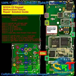 Gsm Pyuthan  Nokia X2 Solution