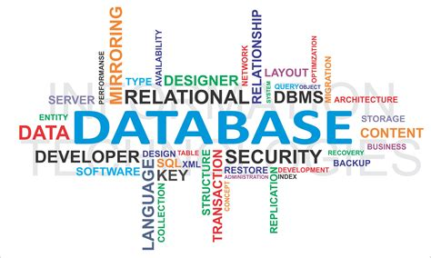 Advantages and Disadvantages of Database Management System ...