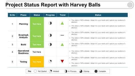 harvey balls  powerpoint harvey balls