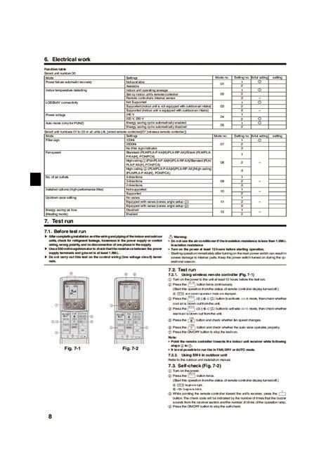 Mitsubishi Air Conditioner Installation by Mitsubishi Pka Rp Fal Wall Air Conditioner Installation Manual