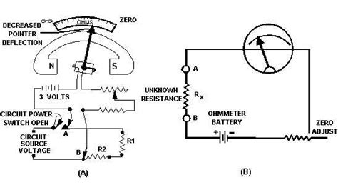 Figure Measuring Circuit Resistance With Ohmmeter