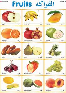 The gallery for --> All Fruits Name List In English With ...
