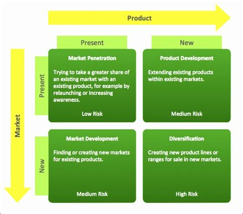 bcg matrix template excel excel templates excel