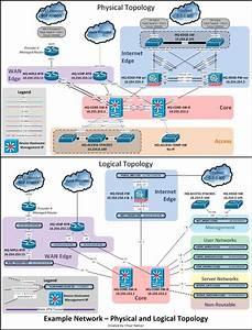 21 Auto Visio Network Diagram Stencils References