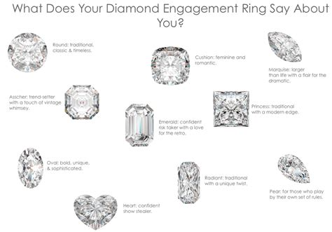 diamonds and what your shape says about you