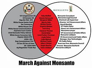 This Is Why So Many People Did Not March Against Monsanto