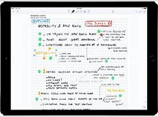 Best Evernote Alternatives for iPhone or iPad
