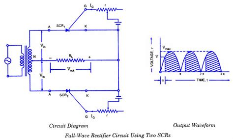 Scr Need For Thyristors Power Electronic Circuits