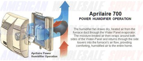 aprilaire  automatic  home humidifier  ship