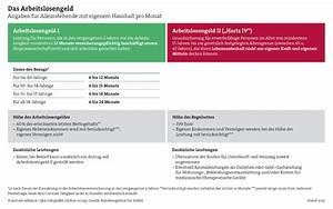 Arbeitslosengeld Berechnen Nrw : sozialpolitik und soziale sicherung ~ Themetempest.com Abrechnung