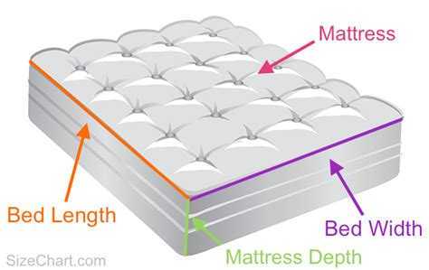 length of mattress scandinavian bed size