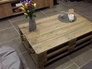 Table Basse Palettes : table basse palette par lagachette72 ~ Melissatoandfro.com Idées de Décoration