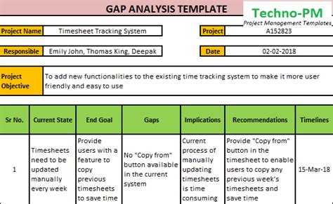 Project Management Gap Analysis Template Excel Gap Analysis Template Free Project Management