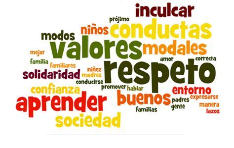 ¿qué Es Valores Personales?  Su Definición, Concepto Y
