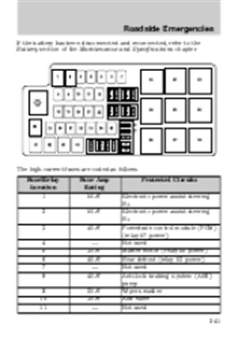2010 Mercury Milan Fuse Box Diagram by 2010 Mercury Milan Owner S Manual Page 237