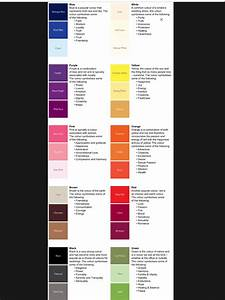 Colors Of Candles And Their Meaning Candle Color