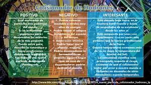 Infograf U00edas  T U00e9cnica Positivo  Negativo E Interesante