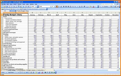 Budget Template Financial Budget Spreadsheet Template Spreadsheet