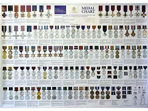 product uk orders decorations  medals poster