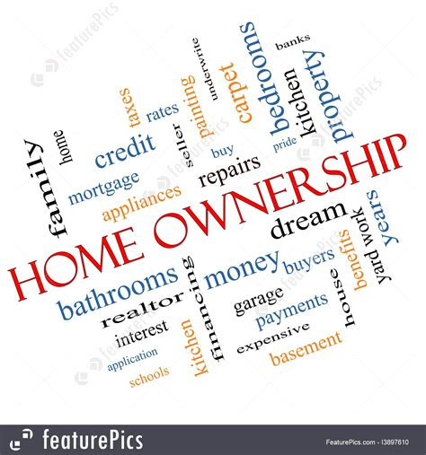 signs  info home ownership word cloud stock