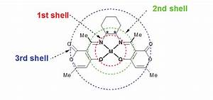 Three Shells Of The Inner Sphere In Mononuclear Chiral  M