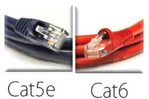 difference between cat 5 and cat 6 what is the difference between cat5 cat5e and cat6