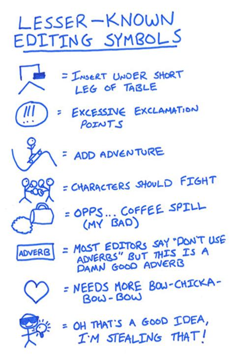 Revising Your Writing (& Awesome Editing Symbols You