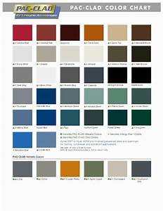 How To Pick The Right Metal Roof Color Consumer Guide 2017