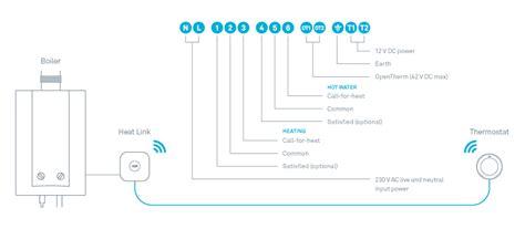 nest heatlink wiring  replace honeywell diynot forums