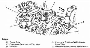 Where Is The Location Of The Egr Valve On A 2000 Blazer 4