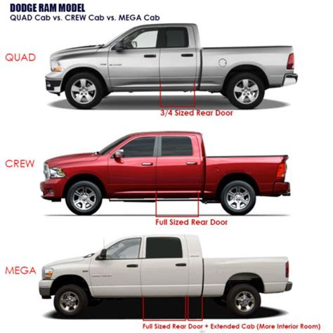 Ram 1500 The Difference Between Quad Cab And Crew Cab