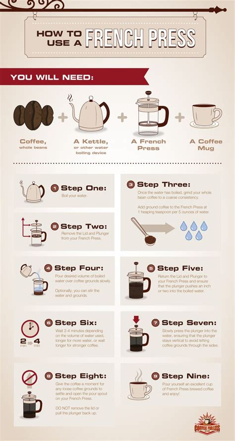 Except for chrome or matte chrome finish; Bodum coffee grinder instruction