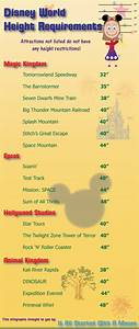 Disney World Height Requirements #itallstartedwithamouse