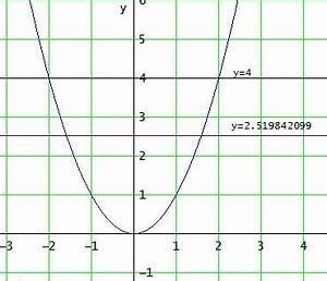 Umkehrfunktion Berechnen : integral parabel fl chen berechnen horizontale c mathelounge ~ Themetempest.com Abrechnung
