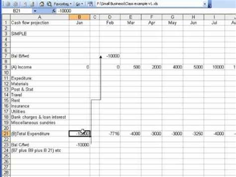 annual cash flow forecast projection  excel youtube