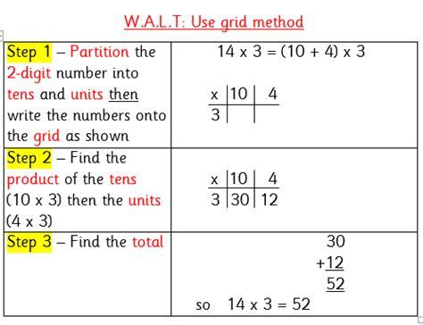 grid method multiplication year 4 the grid method