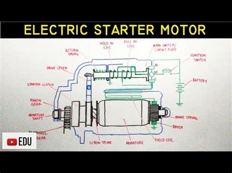 basic electric starter motor work youtube