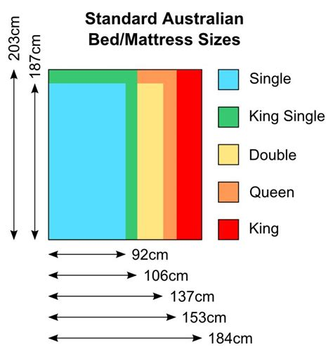 14637 standard bed sizes standard australian bed sizes reference