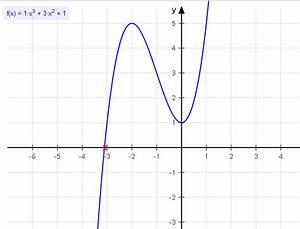 Binomialkoeffizienten Berechnen : symmetriezentrum f r f x x 3 3x 2 1 rechnerisch bestimmen mathelounge ~ Themetempest.com Abrechnung
