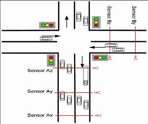 Traffic Light State Diagram Figure 3 Shows An Example Of